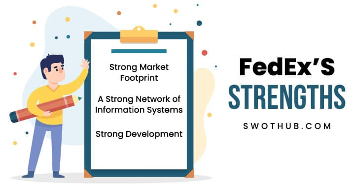 strengths of fexex