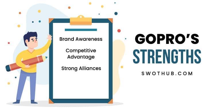 strengths-of-gopro