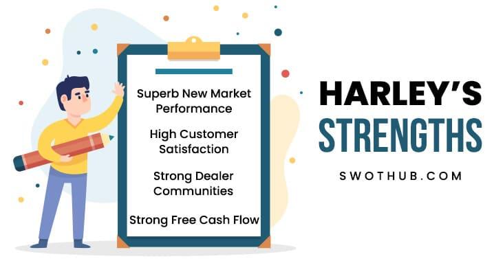 strengths of harley davidson