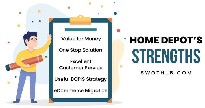 strengths-of-home-depot