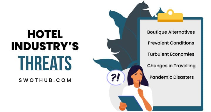 threats-for-hotel-industry