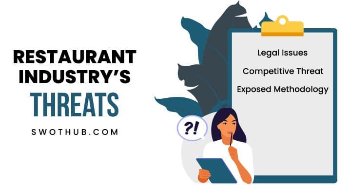 threats-for-restaurant-industry