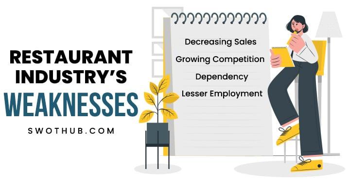 weakness-of-restaurant-industry
