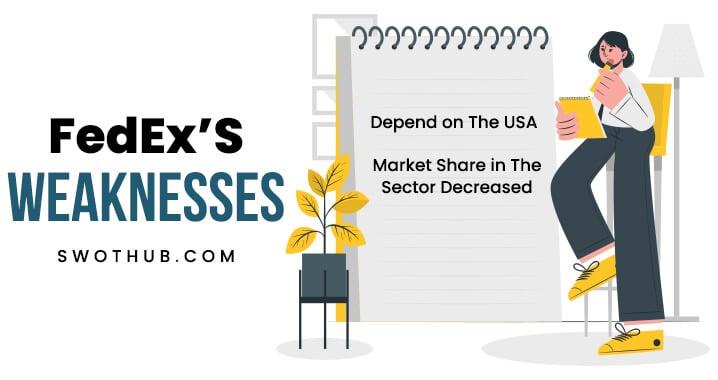 weaknesses of fedex