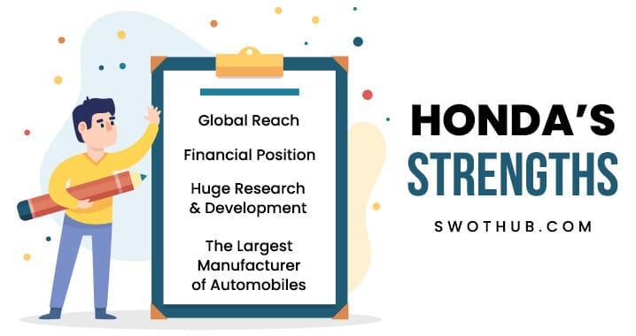 strengths-of-honda