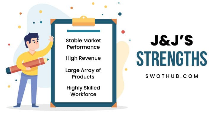 strengths-of-johnson-and-johnson