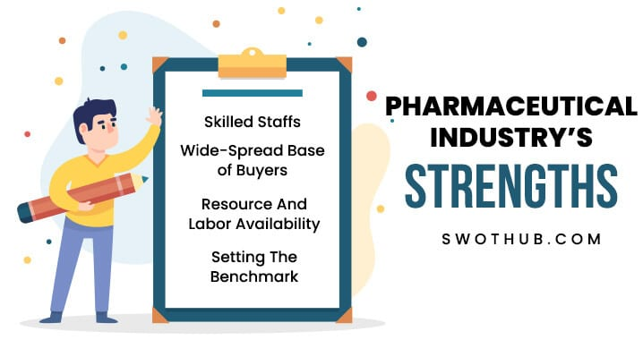 strengths-of-pharmaceutical-industry