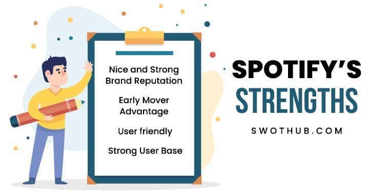 strengths-of-spotify