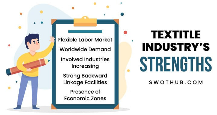 strengths-of-textile-industry