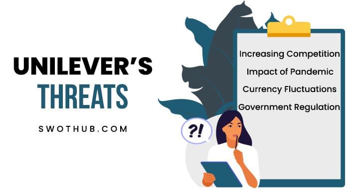 threats for unilever