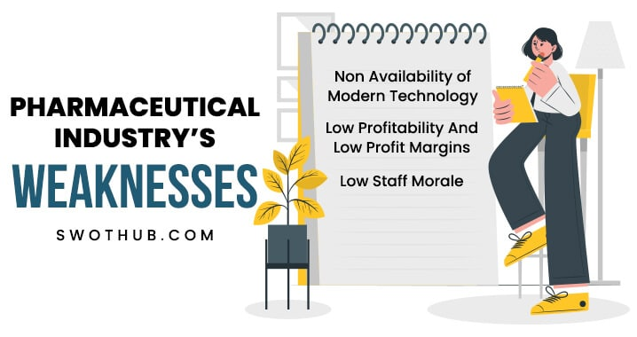 weakness-of-pharmaceutical-industry