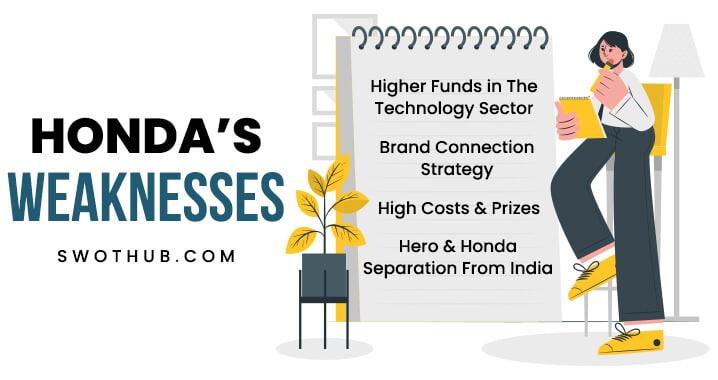 weaknesses-of-honda