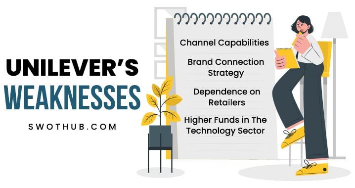 weaknesses of unilever
