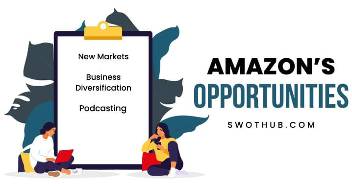 opportunities for amazon