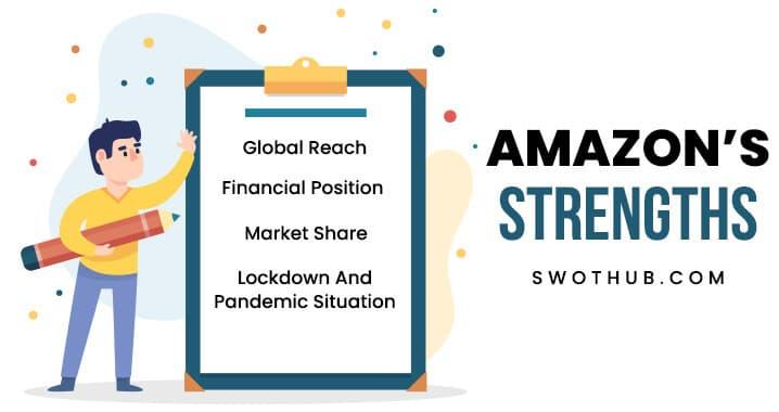 strengths of amazon