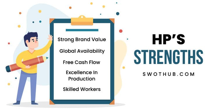 strengths of hp