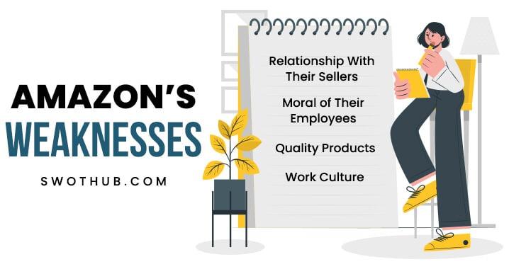 weaknesses of amazon