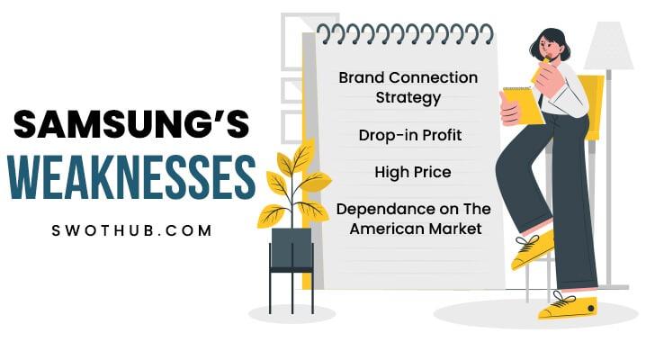 weaknesses of samsung