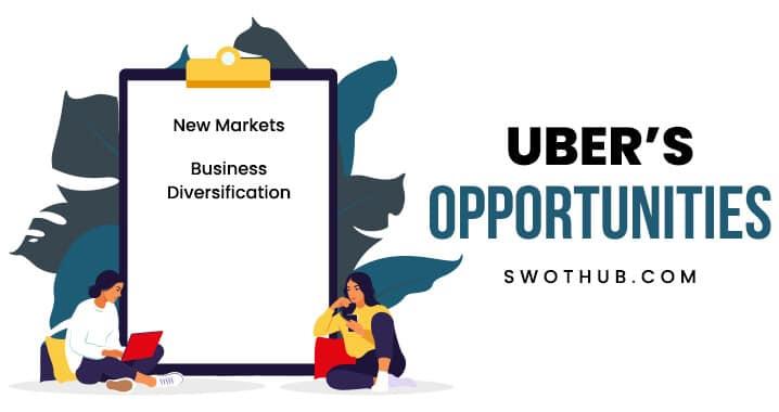 opportunities for uber