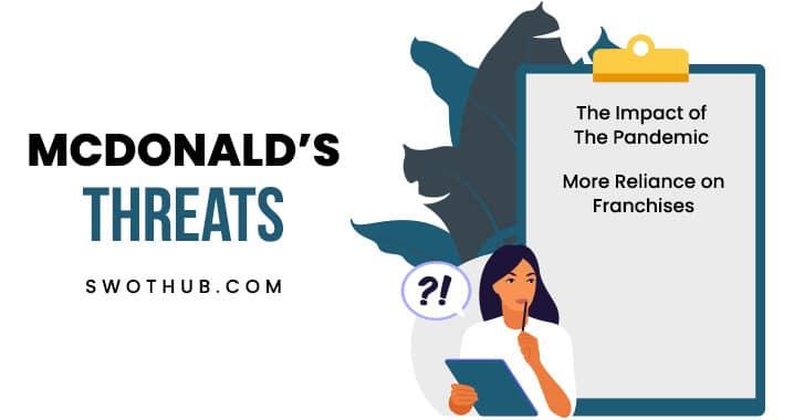 threats for mcdonald's