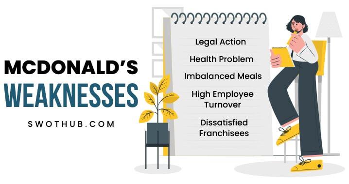 weaknesses of mcdonald's
