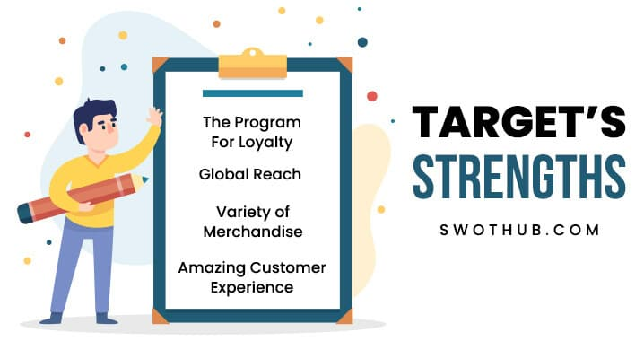 strengths of target