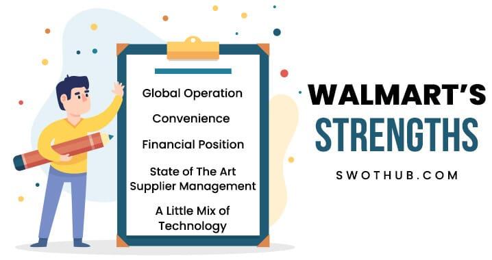 strengths of walmart